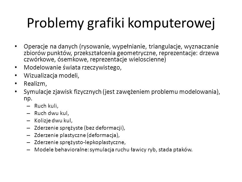 Problemy grafiki komputerowej