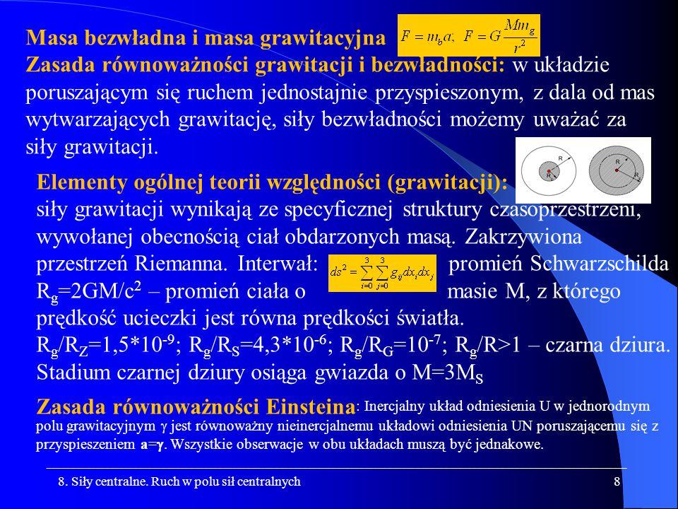 Masa bezwładna i masa grawitacyjna