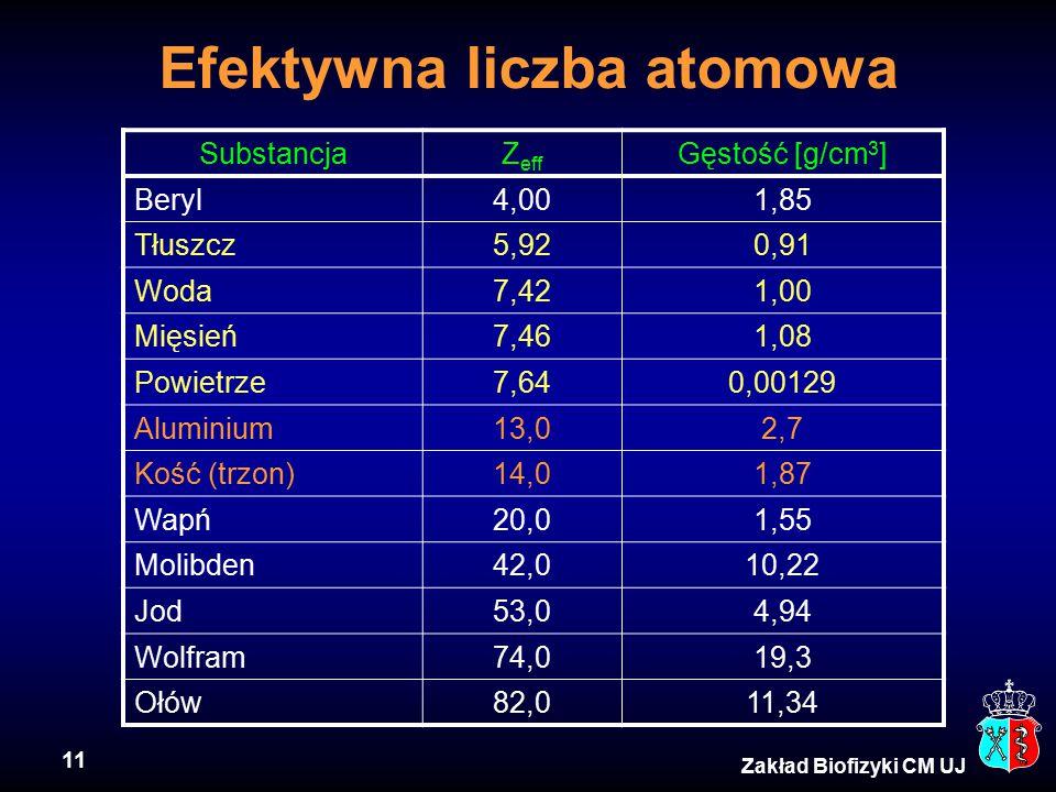 Efektywna liczba atomowa