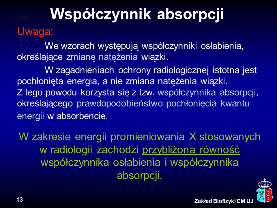 Współczynnik absorpcji