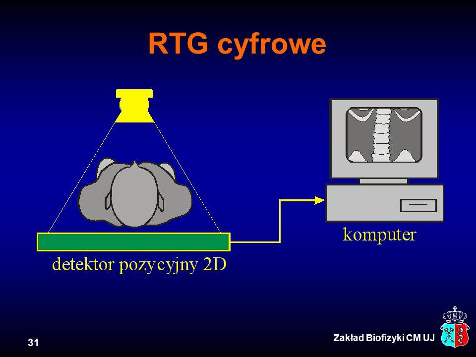 RTG cyfrowe Zakład Biofizyki CM UJ