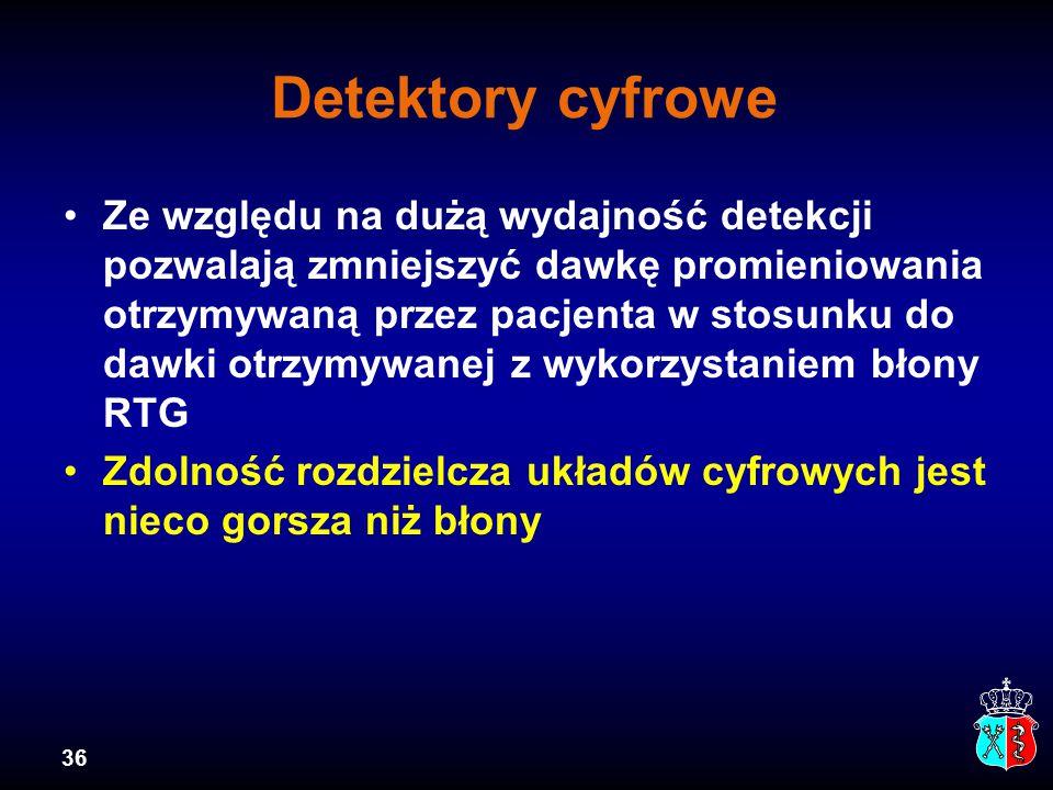 Detektory cyfrowe