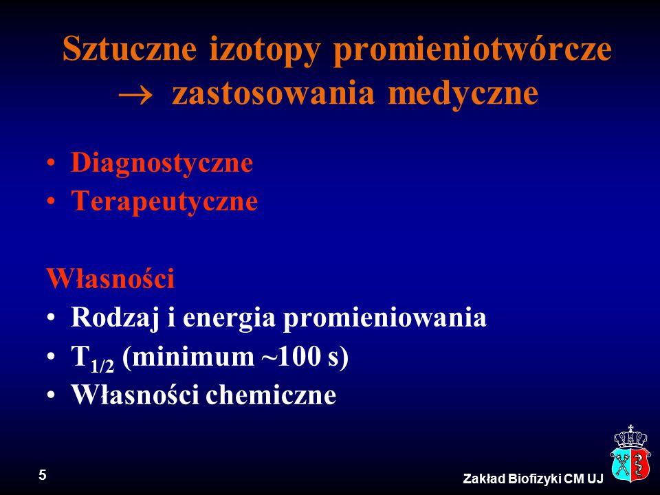 Sztuczne izotopy promieniotwórcze  zastosowania medyczne