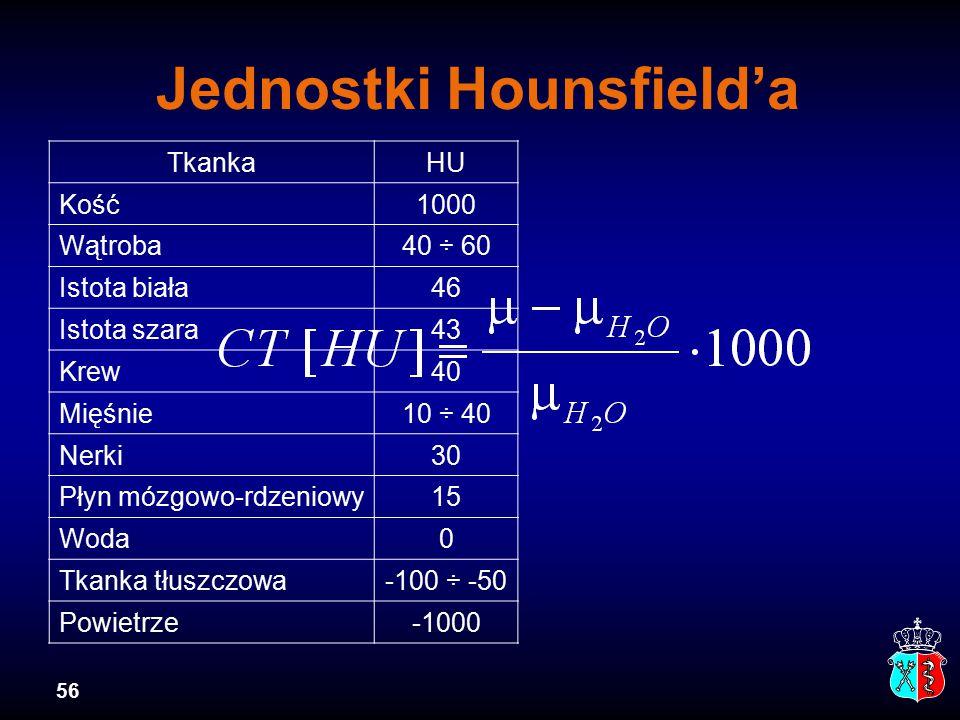 Jednostki Hounsfield'a