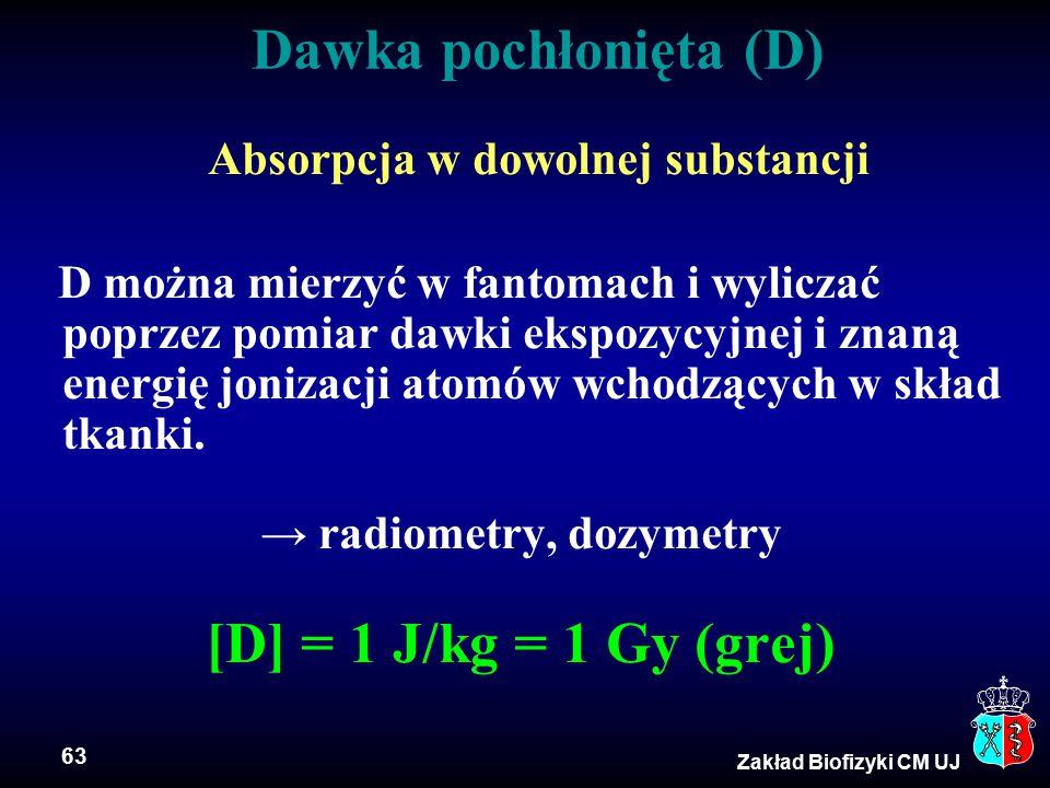 Absorpcja w dowolnej substancji → radiometry, dozymetry