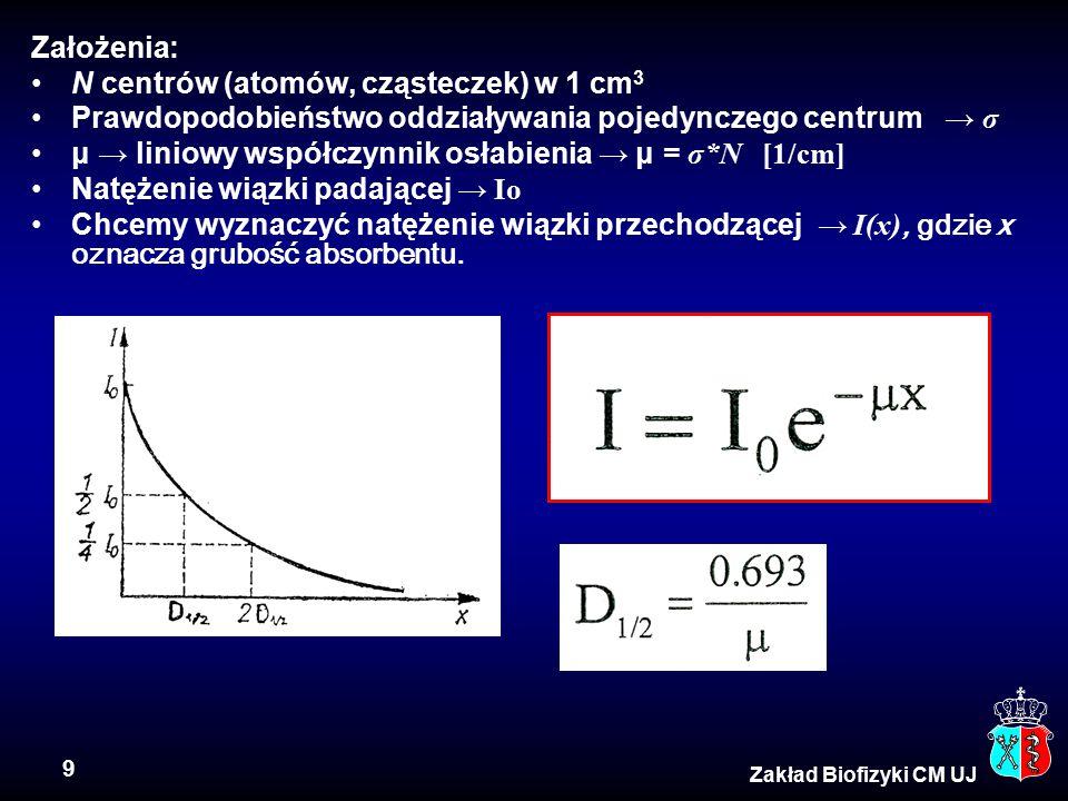 N centrów (atomów, cząsteczek) w 1 cm3