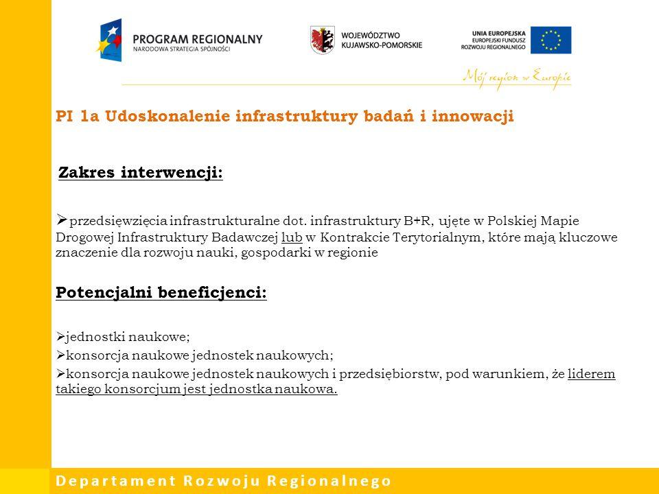 PI 1a Udoskonalenie infrastruktury badań i innowacji
