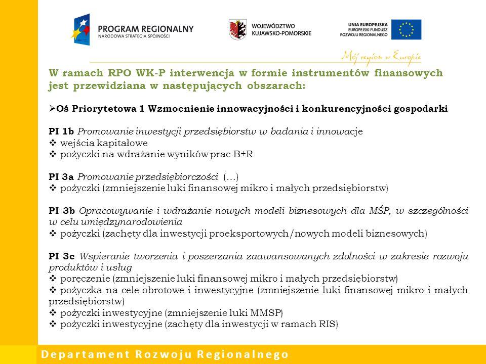 W ramach RPO WK-P interwencja w formie instrumentów finansowych jest przewidziana w następujących obszarach: