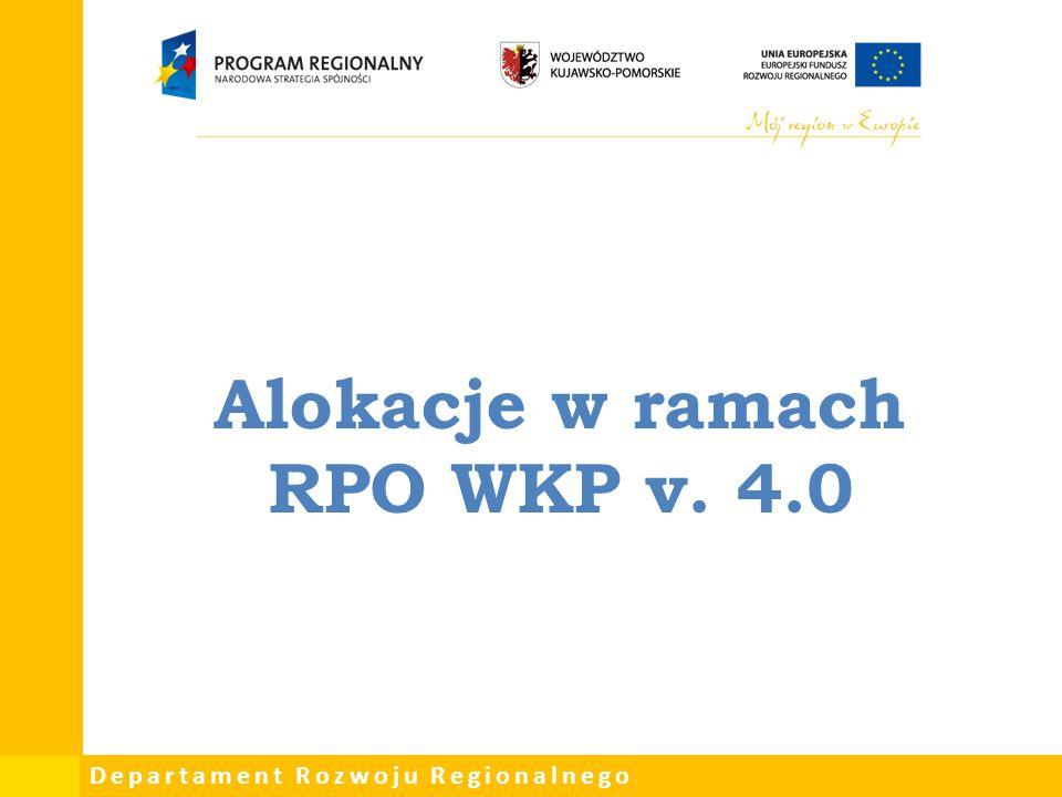 Alokacje w ramach RPO WKP v. 4.0