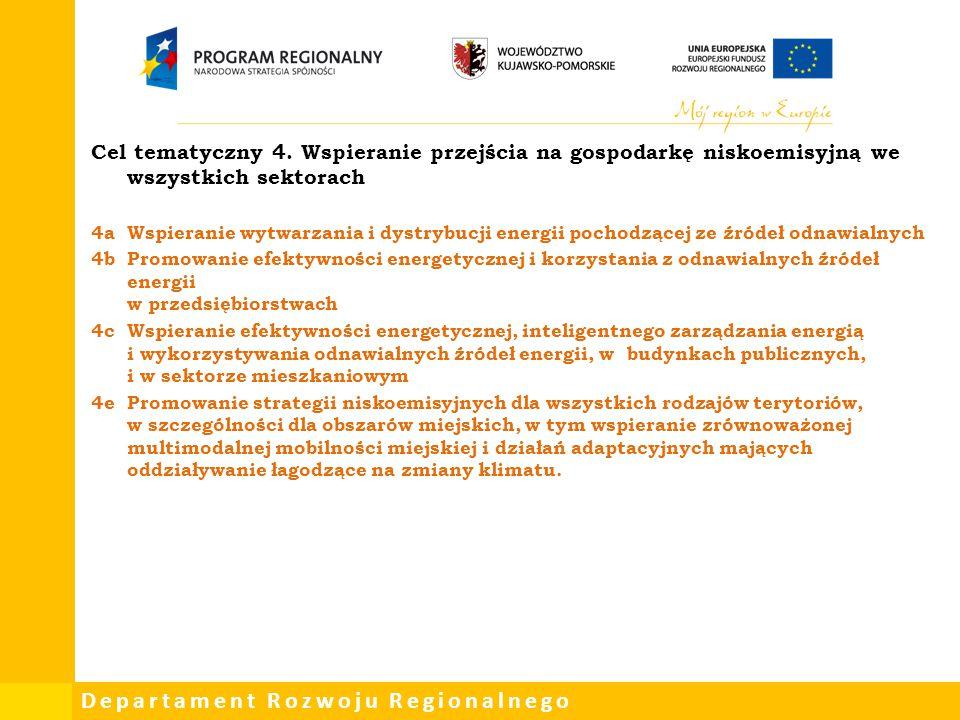 Cel tematyczny 4. Wspieranie przejścia na gospodarkę niskoemisyjną we wszystkich sektorach