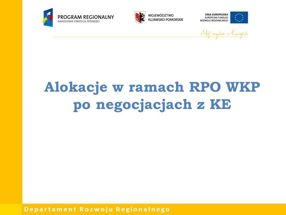 Alokacje w ramach RPO WKP po negocjacjach z KE