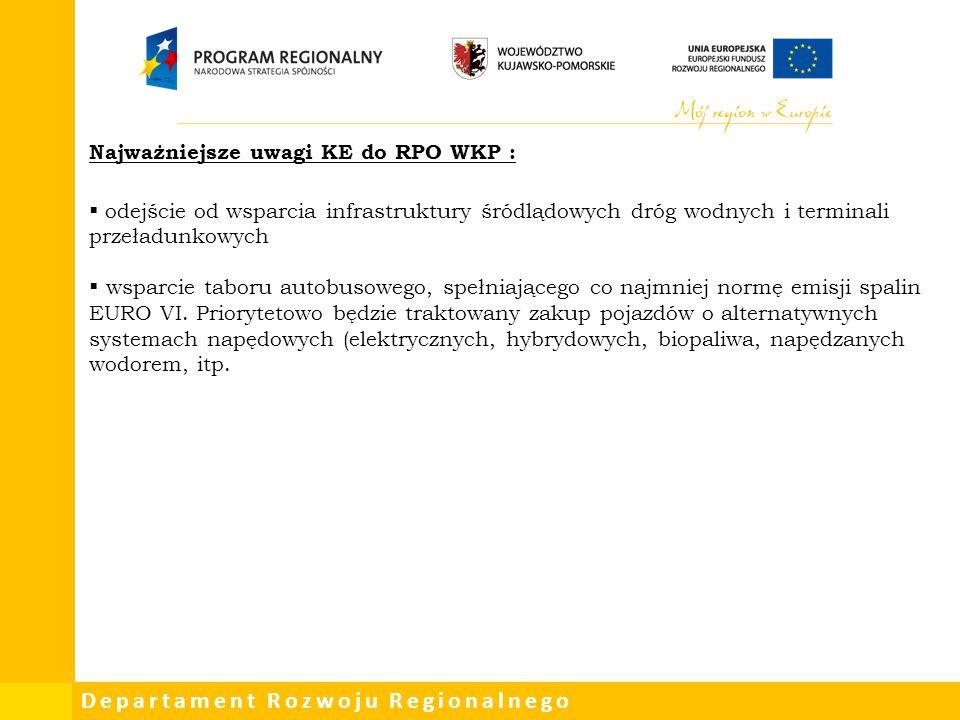 Najważniejsze uwagi KE do RPO WKP :