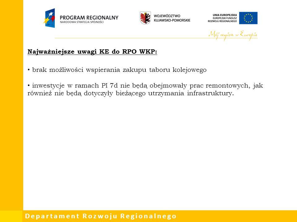 Najważniejsze uwagi KE do RPO WKP: