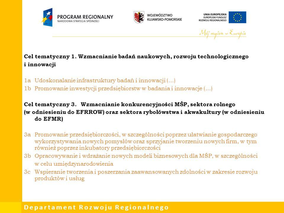 1a Udoskonalanie infrastruktury badań i innowacji (…)