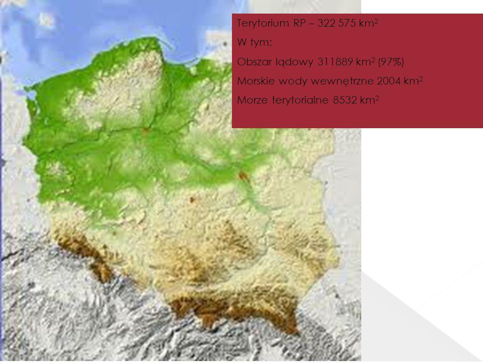 Terytorium RP – 322 575 km2 W tym: Obszar lądowy 311889 km2 (97%) Morskie wody wewnętrzne 2004 km2.