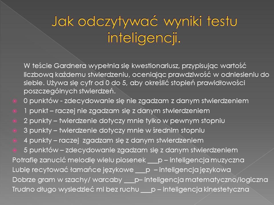 Jak odczytywać wyniki testu inteligencji.