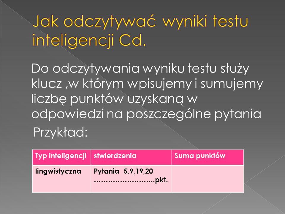 Jak odczytywać wyniki testu inteligencji Cd.