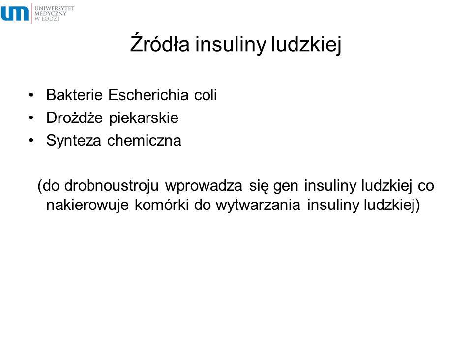 Źródła insuliny ludzkiej