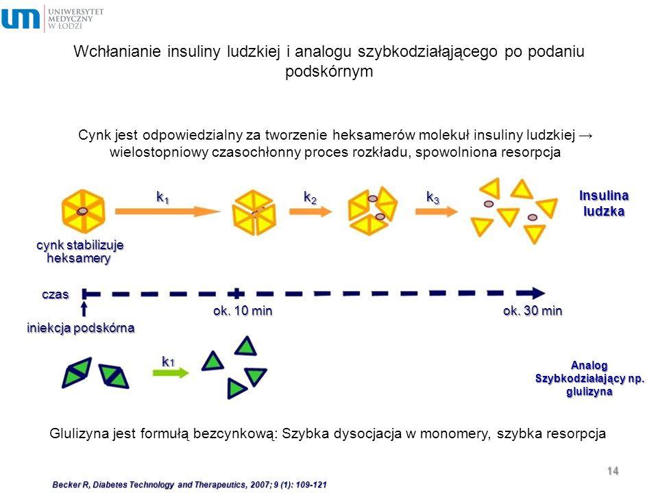 cynk stabilizuje heksamery