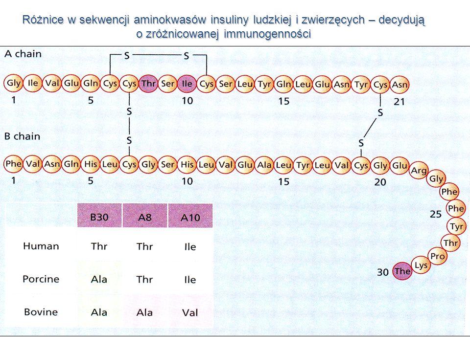 o zróżnicowanej immunogenności