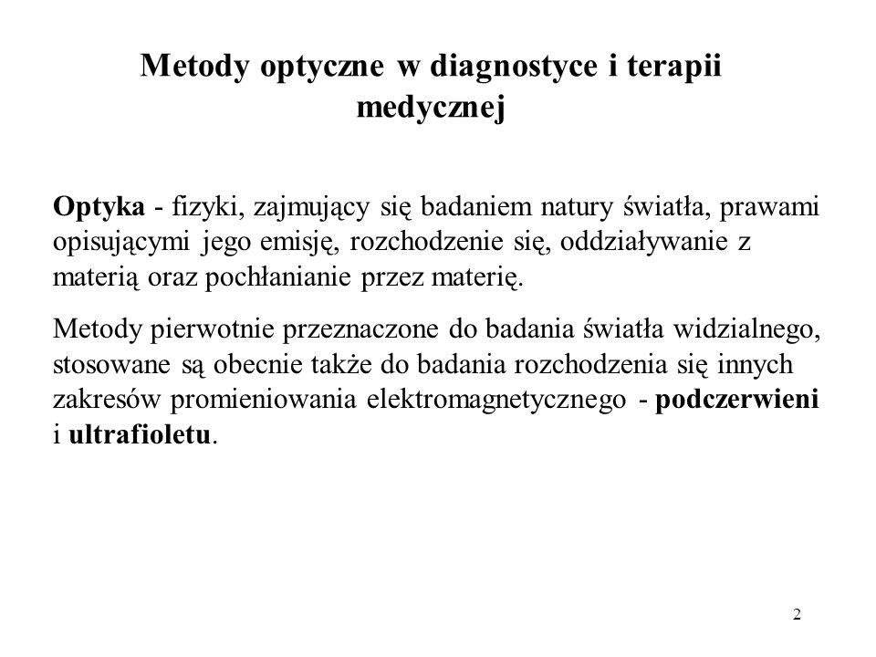 Metody optyczne w diagnostyce i terapii medycznej