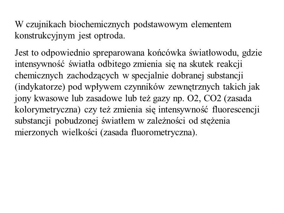 W czujnikach biochemicznych podstawowym elementem konstrukcyjnym jest optroda.