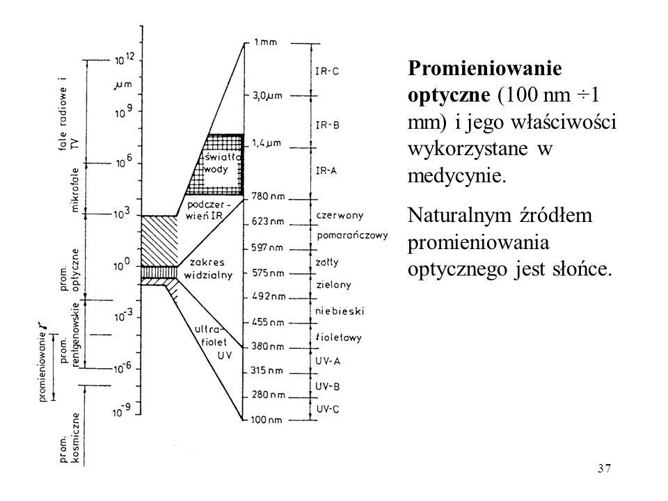 Promieniowanie optyczne (100 nm ÷1 mm) i jego właściwości wykorzystane w medycynie.