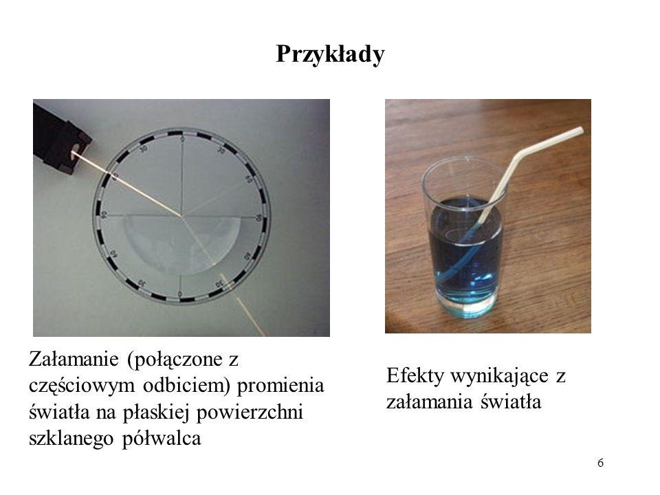 Przykłady Załamanie (połączone z częściowym odbiciem) promienia światła na płaskiej powierzchni szklanego półwalca.