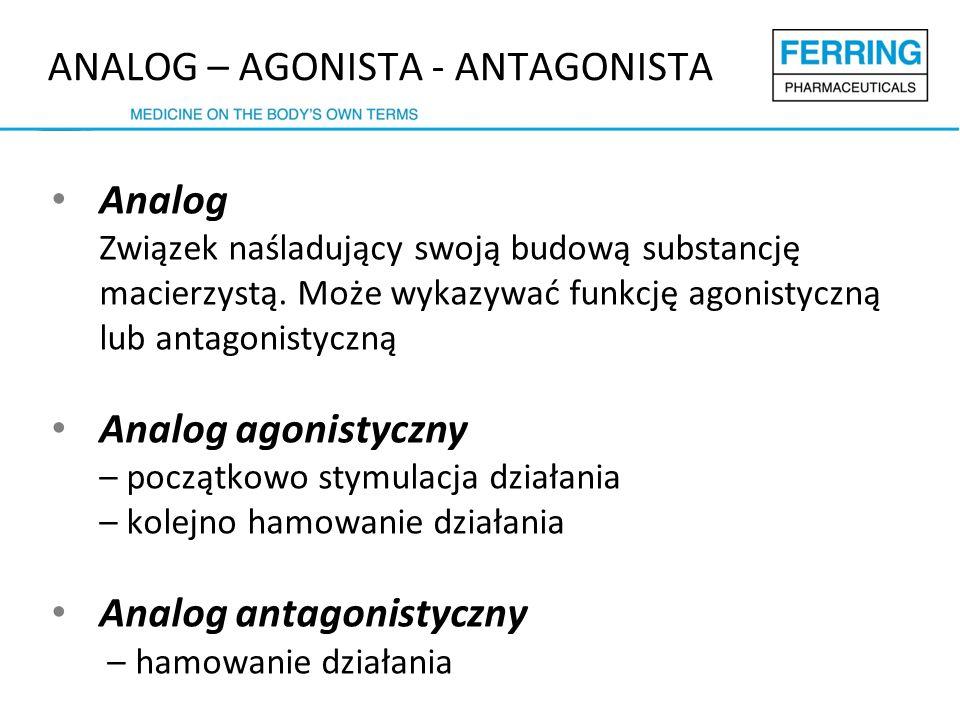 ANALOG – AGONISTA - ANTAGONISTA