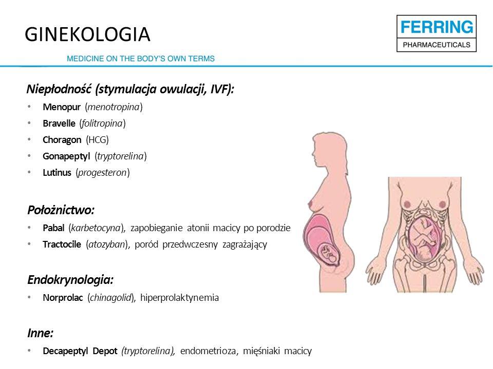 GINEKOLOGIA Niepłodność (stymulacja owulacji, IVF): Położnictwo: