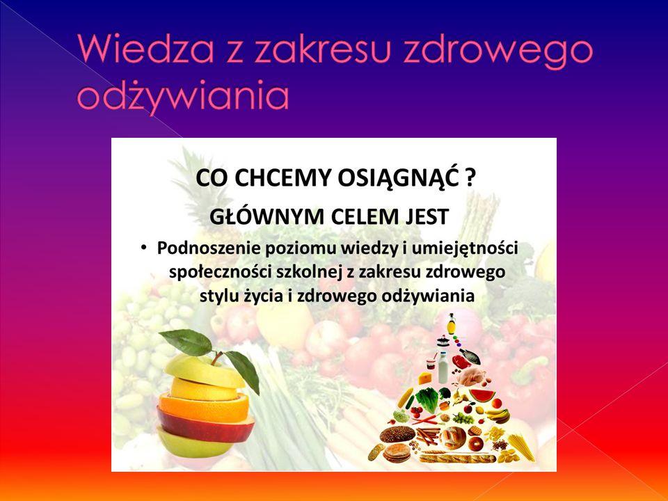Wiedza z zakresu zdrowego odżywiania