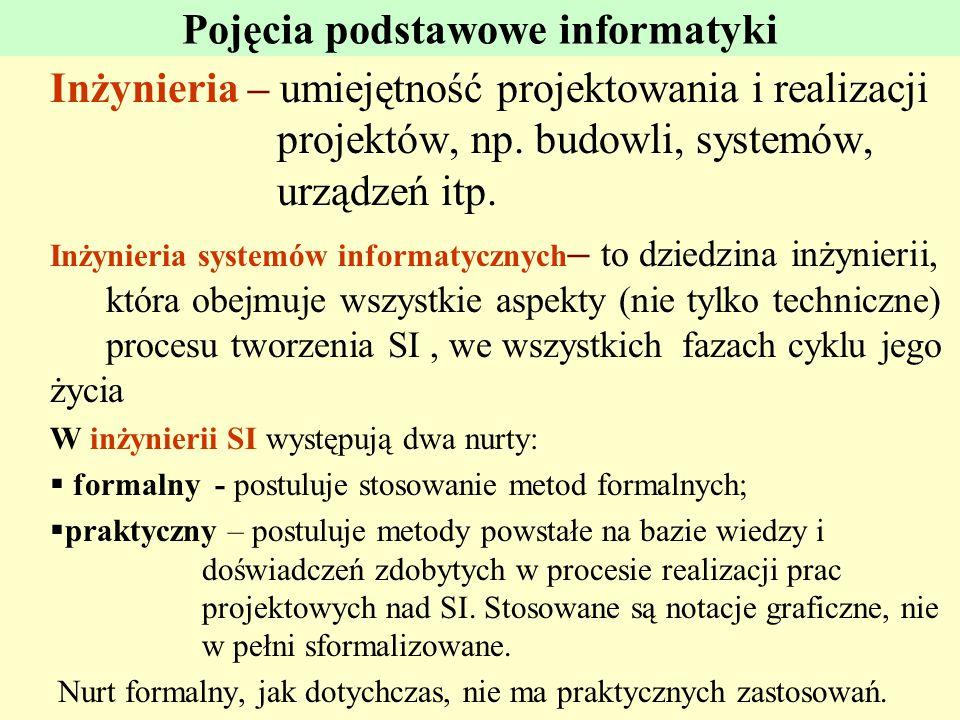 Pojęcia podstawowe informatyki