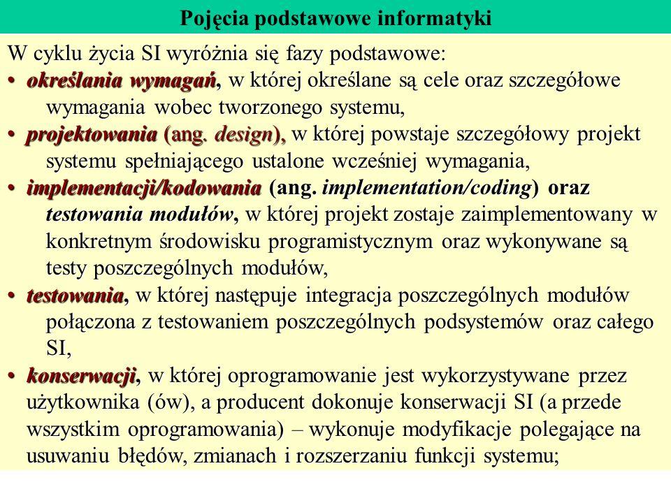 Przedmiot inżynierii oprogramowania (1)