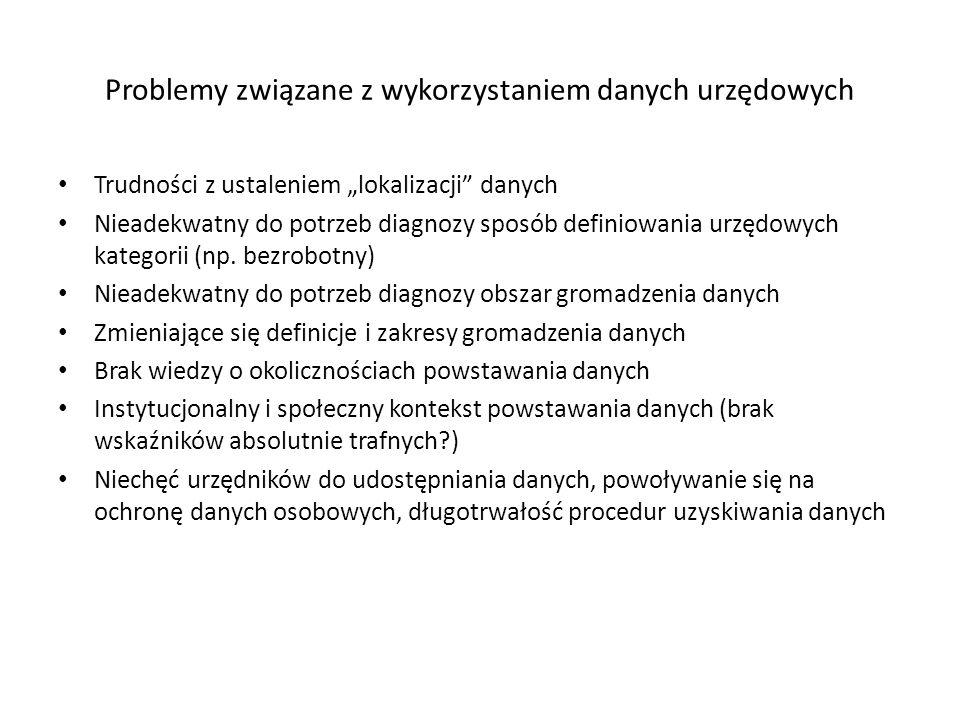 Problemy związane z wykorzystaniem danych urzędowych