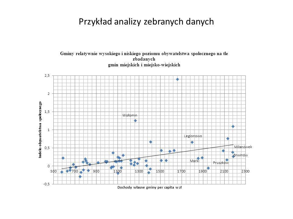 Przykład analizy zebranych danych