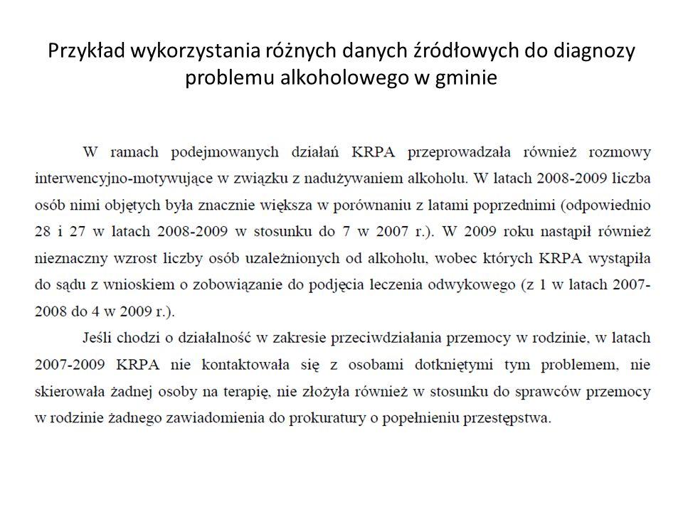 Przykład wykorzystania różnych danych źródłowych do diagnozy problemu alkoholowego w gminie