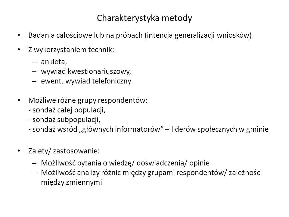 Charakterystyka metody