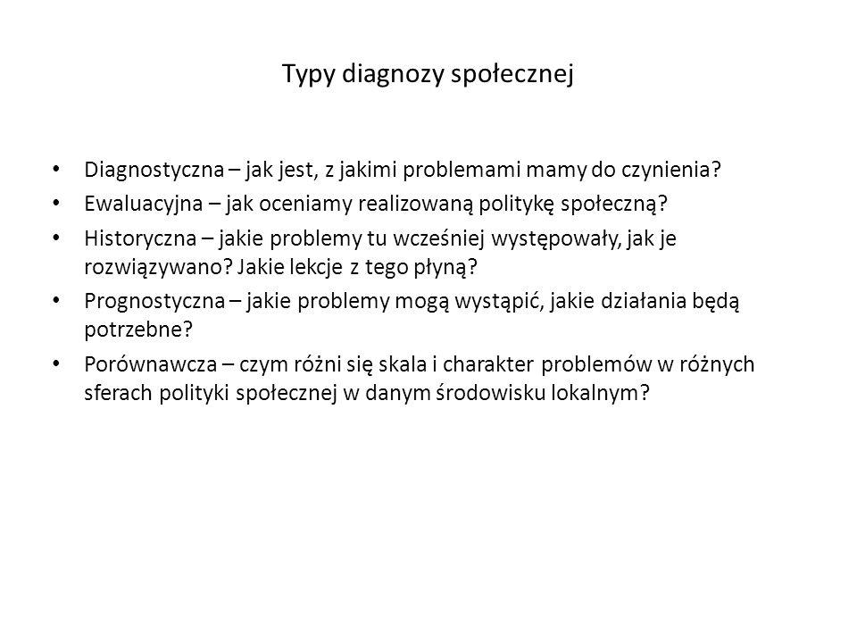 Typy diagnozy społecznej