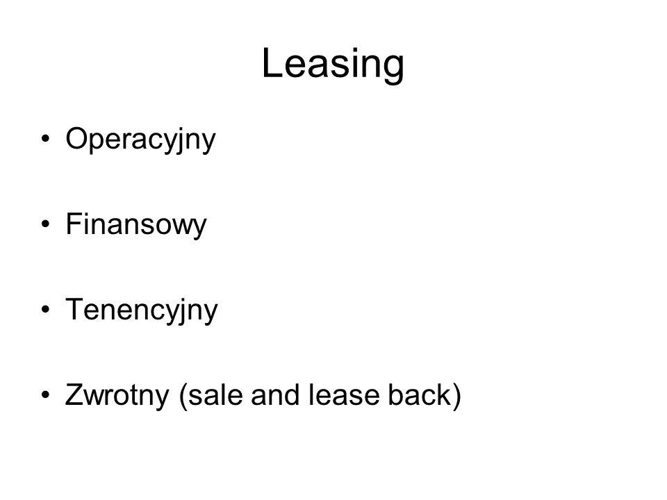 Leasing Operacyjny Finansowy Tenencyjny Zwrotny (sale and lease back)