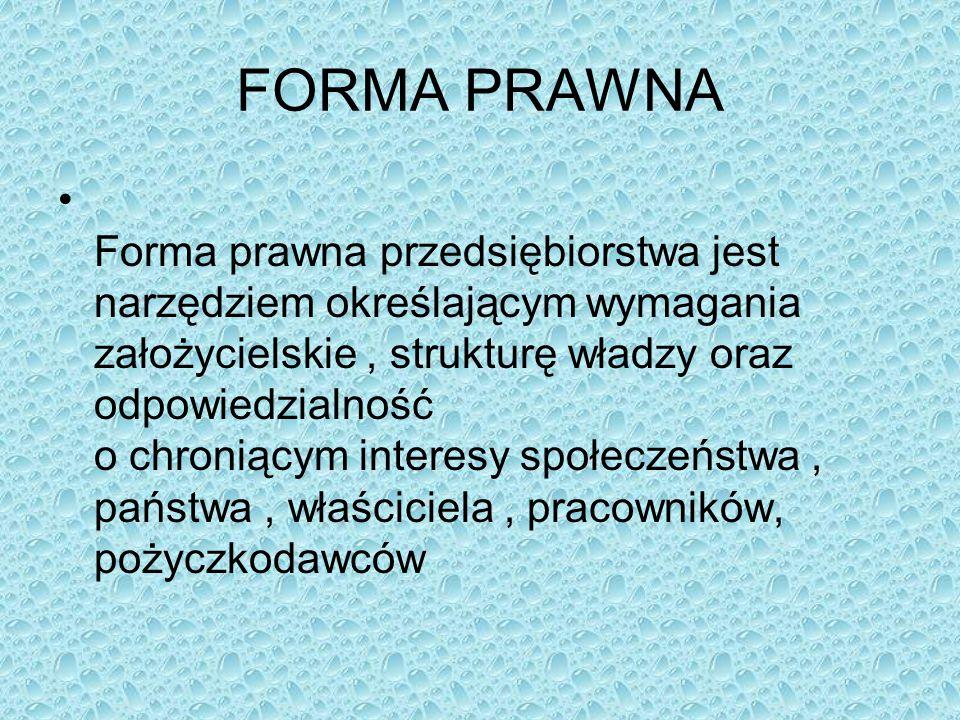 FORMA PRAWNA