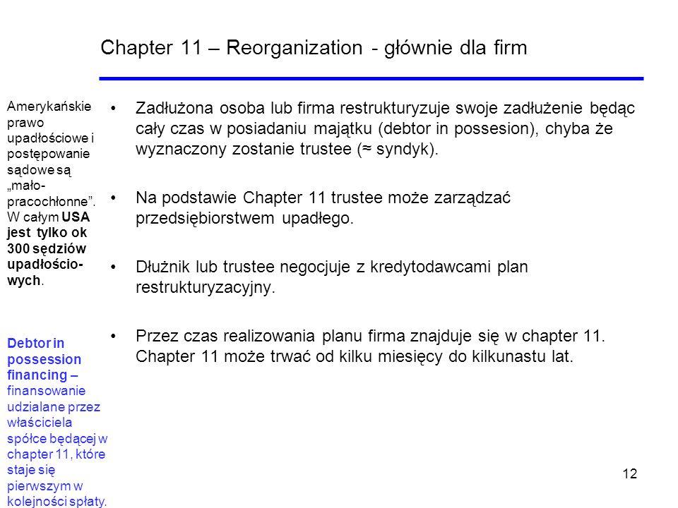 Chapter 11 – Reorganization - głównie dla firm