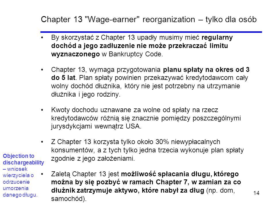 Chapter 13 Wage-earner reorganization – tylko dla osób