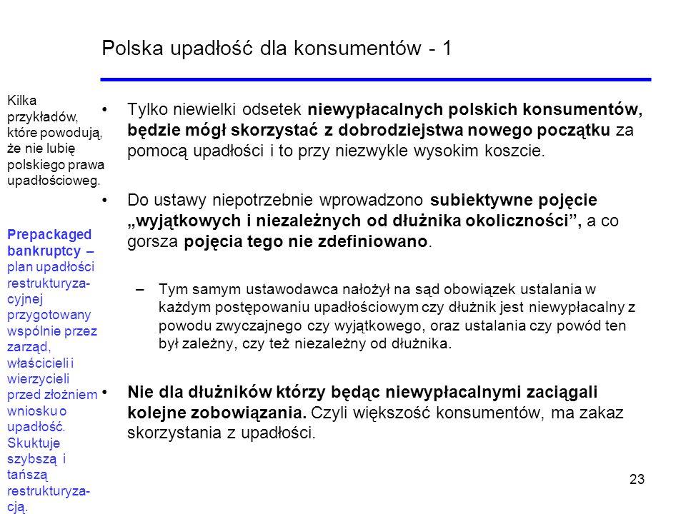 Polska upadłość dla konsumentów - 1