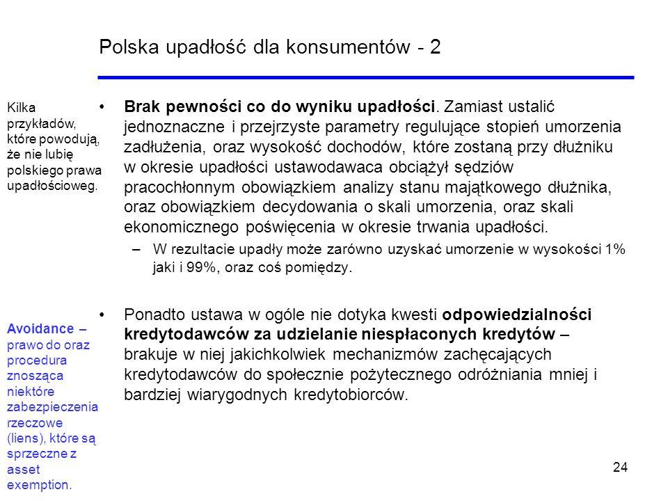 Polska upadłość dla konsumentów - 2