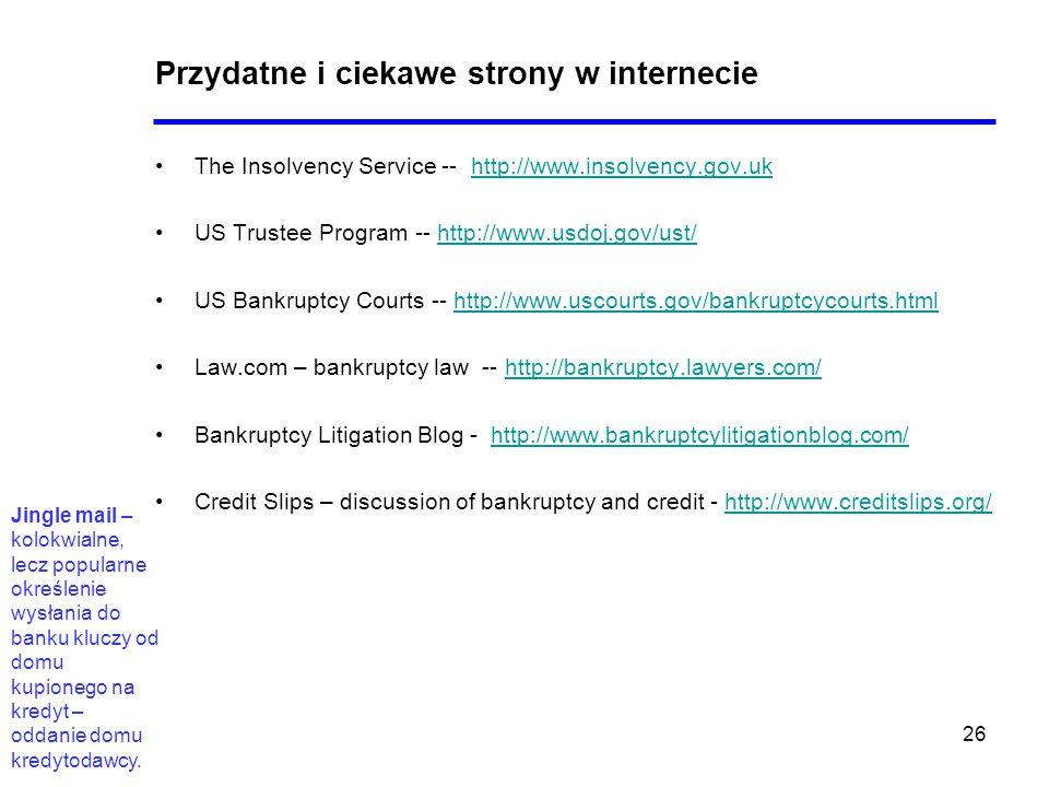Przydatne i ciekawe strony w internecie