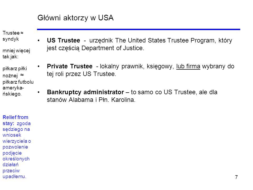 Główni aktorzy w USA Trustee ≈ syndyk. mniej więcej tak jak: piłkarz piłki nożnej ≈ piłkarz futbolu ameryka-ńskiego.
