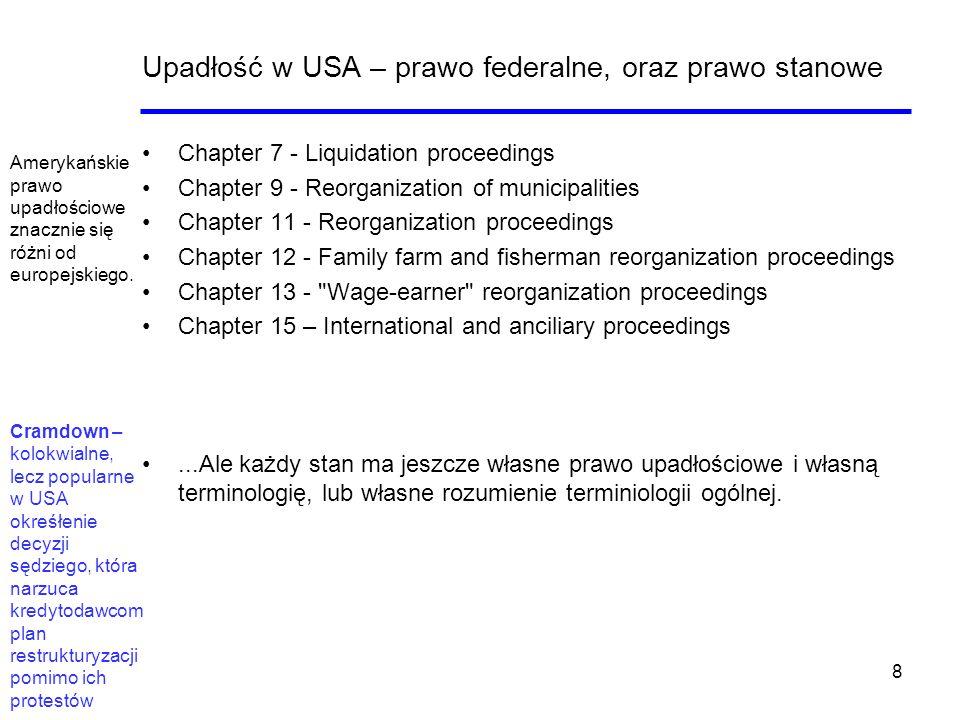 Upadłość w USA – prawo federalne, oraz prawo stanowe
