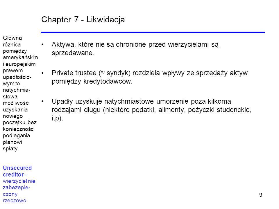 Chapter 7 - Likwidacja
