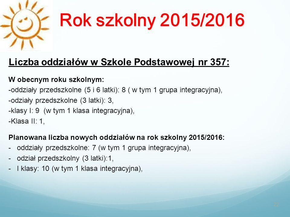 Rok szkolny 2015/2016 Liczba oddziałów w Szkole Podstawowej nr 357: