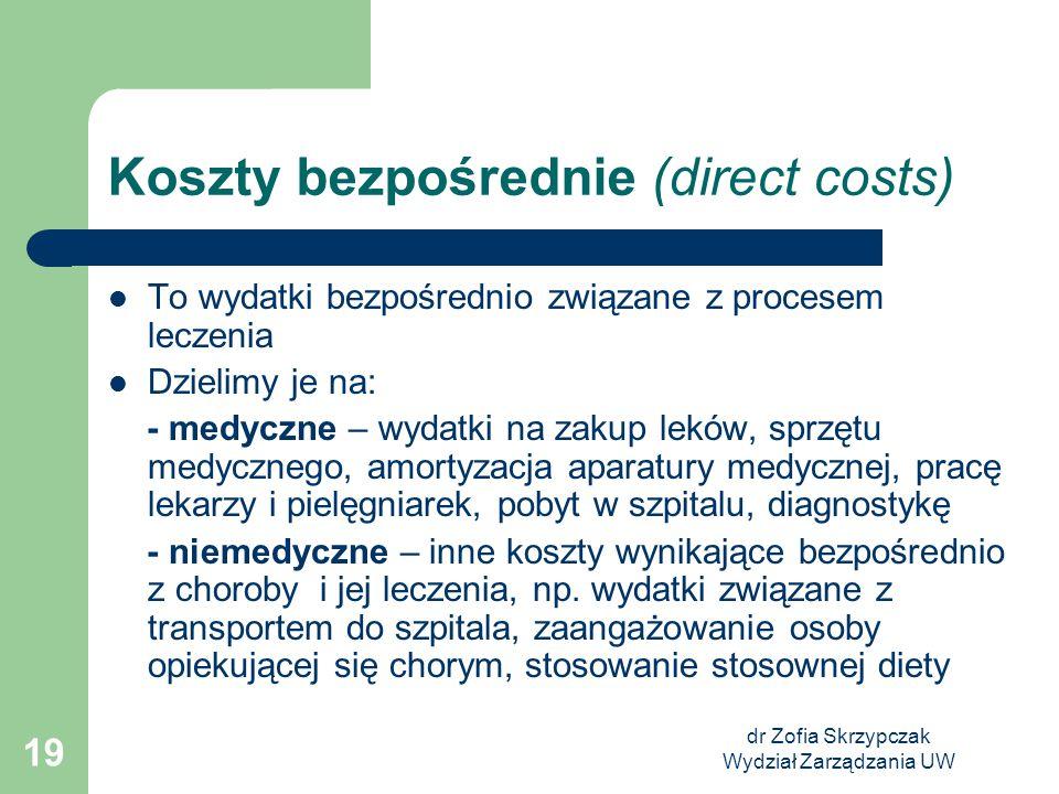 Koszty bezpośrednie (direct costs)